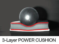 Tennis Tech: 3-Layer POWER CUSHION 1